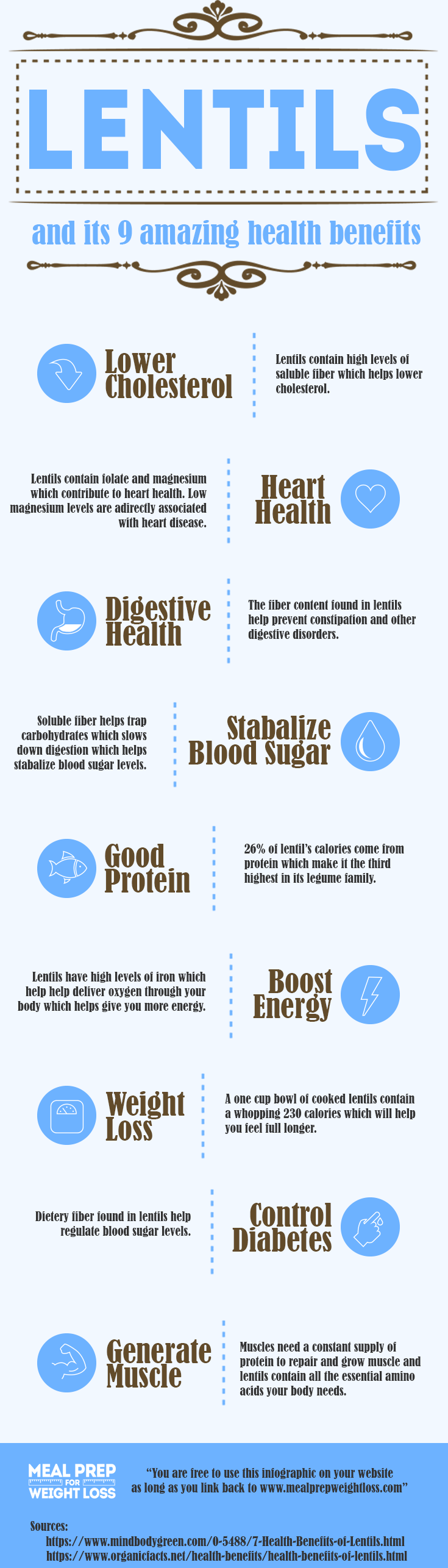 9 Amazing Health Benefits of Eating Lentil Pulse [infographic]